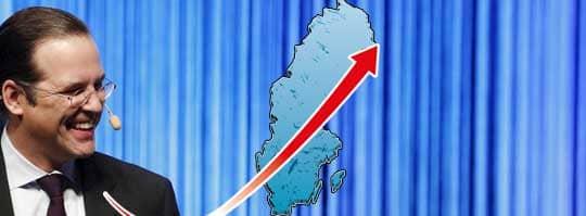Sverige toppar listan före Schweiz och Singapore.