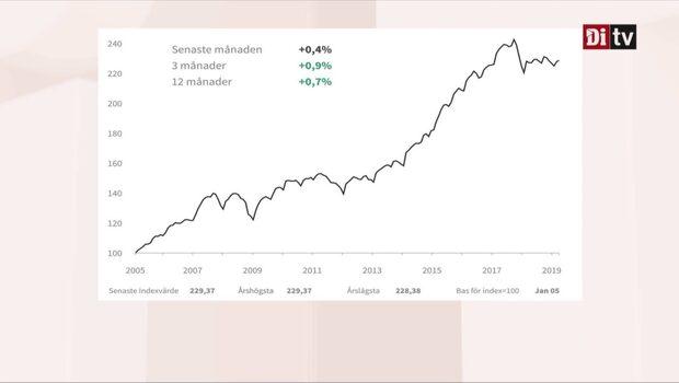 Experten om att bostadspriserna steg något i februari