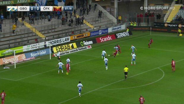Fritzson chippar in 1-0 för Östersund