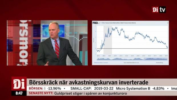 Philip Wendt, förvaltare Aktie-Ansvar, om inverterade avkastningskurvan