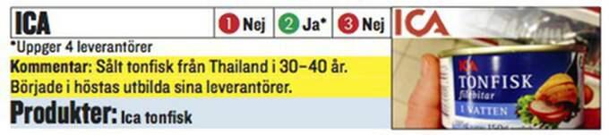 Expressen ställde följande frågor till de företag som säljer thailändska fiskprodukter i Sverige (röd siffra visar negativt svar, grön siffra positivt). 1/ Gör ni oanmälda kontroller på fabrikerna? 2/ Är ni öppna med vilka levarantörer ni samarbetar med i Thailand? 3/ Har ni spårmärkningsmärket MSC på era produkter? (Kommentarerna är företagens egna.)