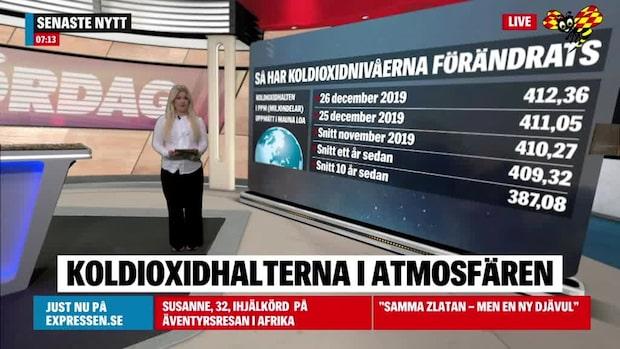 28 december: Så hög är koldioxidhalten i atmosfären