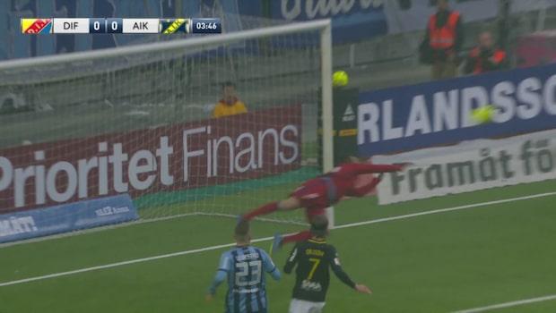 Höjdpunkter: Djurgården – AIK