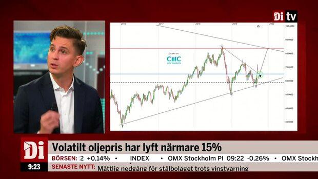 Teknisk analys med Brobacke: Volatilt oljepris har lyft närmare 15 procent