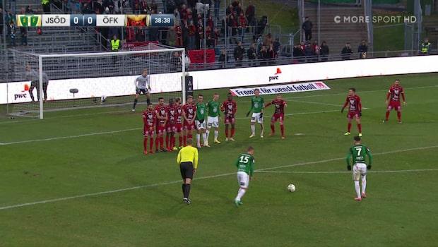Highlights: Jönköpings Södra-Östersund