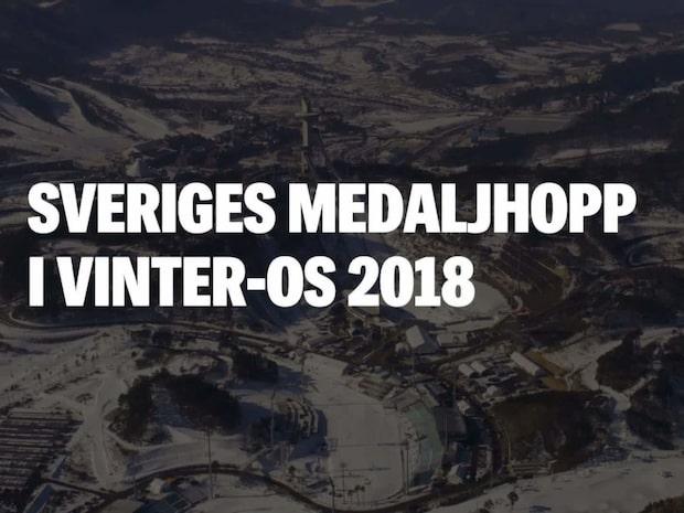Här är 10 svenska medaljhopp i OS
