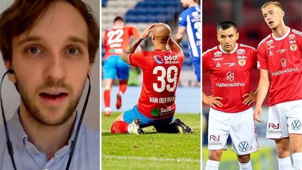 """Allsvenska juryn: """"Kommer förlora alla matcher som är kvar"""""""