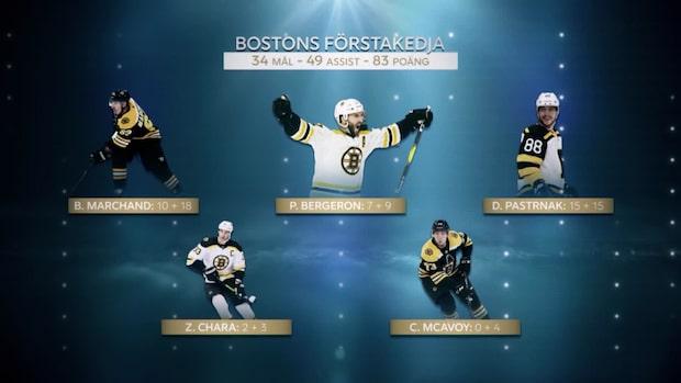 """Jihdes hyllning till Boston: """"En av tidernas bästa kedjor"""""""