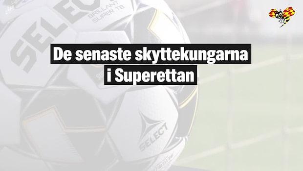 Här är de senaste skyttekungarna i Superettan