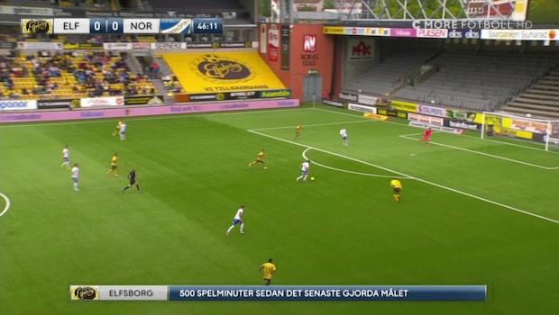 Dundertabbe av Stuhr-Ellegaard ger Peking 1-0