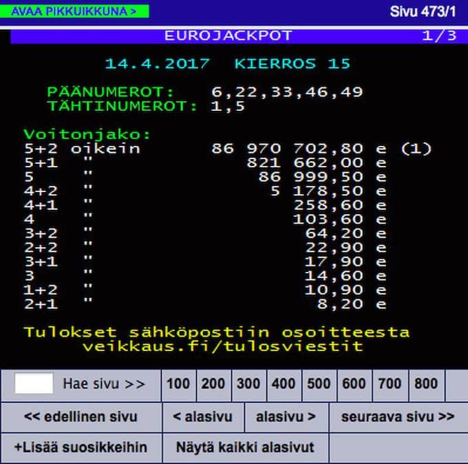 Finländsk text-tv.