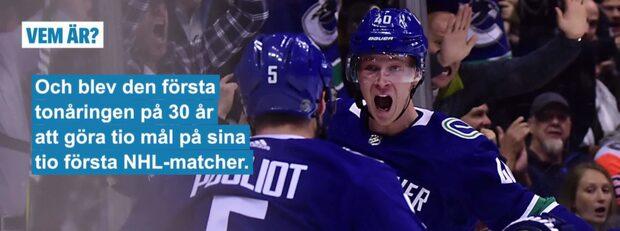 Vem är Elias Pettersson?
