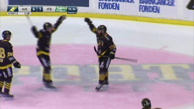Höjdpunkter: AIK-Björklöven
