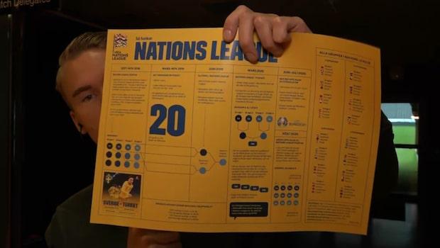 Vad är Nations League?