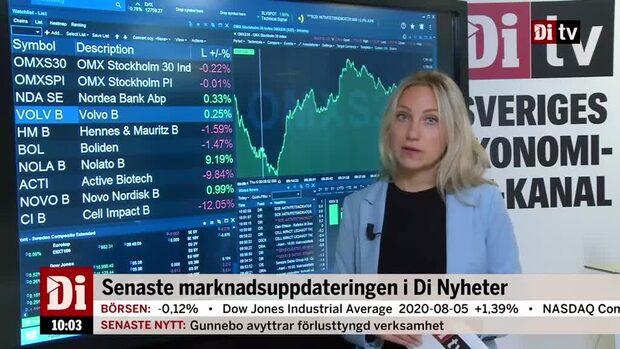 Di Marknadskoll - Nolato rusar på avvaktande Stockholmsbörs