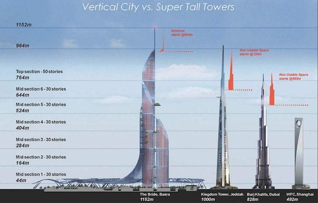 Ny skyskrapa blir san franciscos hogsta