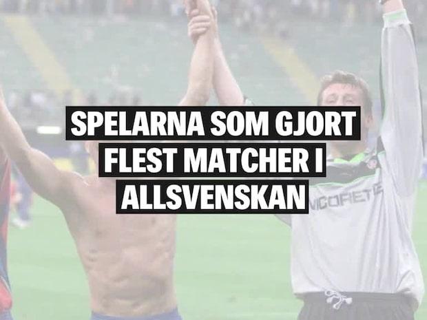 Spelarna som gjort flest matcher i Allsvenskan