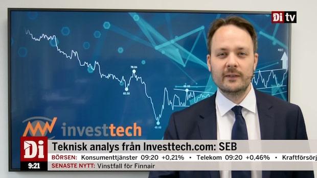 Teknisk analys från Investtech.com: SEB