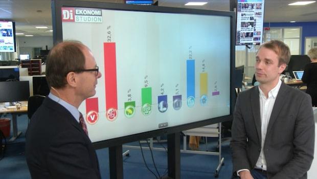 Ekonomistudion - 5 december 2017