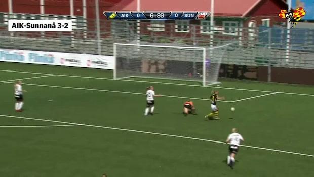 Segertåget fortsätter - åttonde raka för serieledande AIK