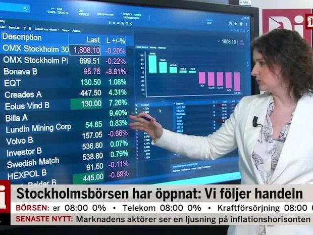 Marknadskoll: Bonava faller - Eolus stiger