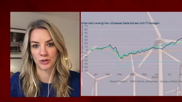 Maria Landeborn: Grön energi har gått extremt starkt på börsen i år – risk för bubbla