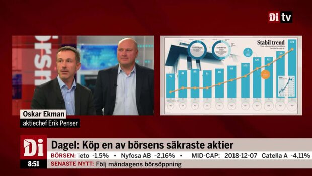 "Aktiechefen om Heba: ""Börsens tråkigaste aktie"""