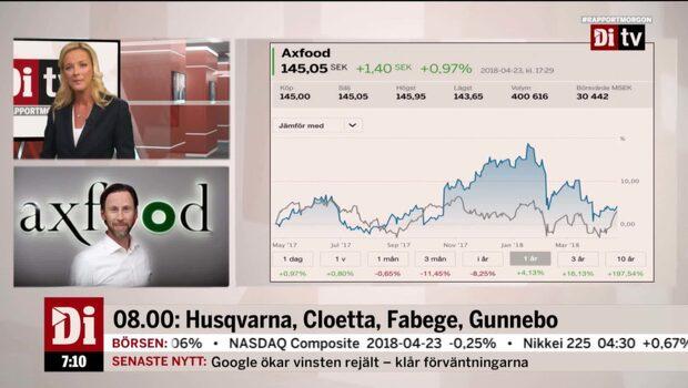 Axfood slår prognosen med sex procent