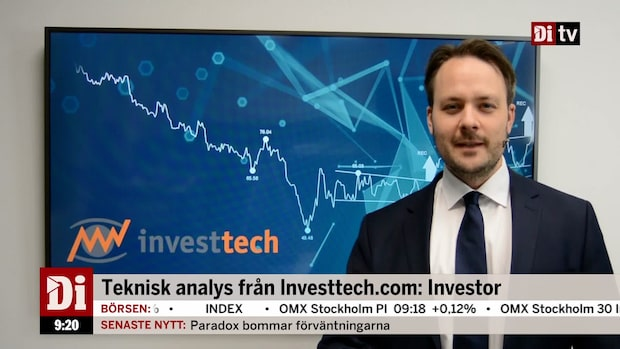 Teknisk analys från Investtech.com: Investor