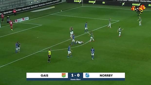 Höjdpunkter: Gais-Norrby IF