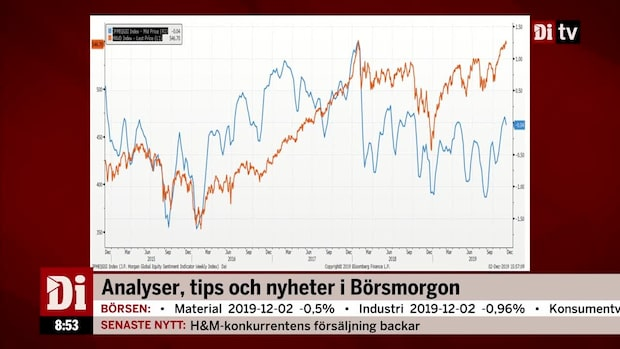 """Olavis spaning: """"Estimaten för 2020 är i fara"""""""