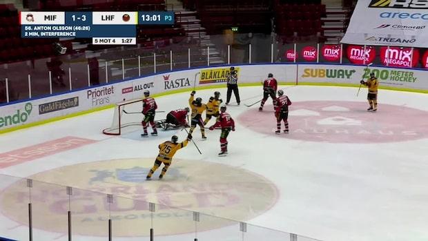 Luleå körde över Malmö – vann med 4-2